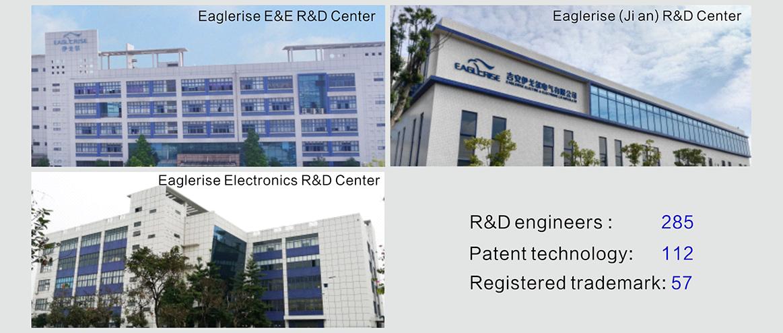 Systèmes de R & D